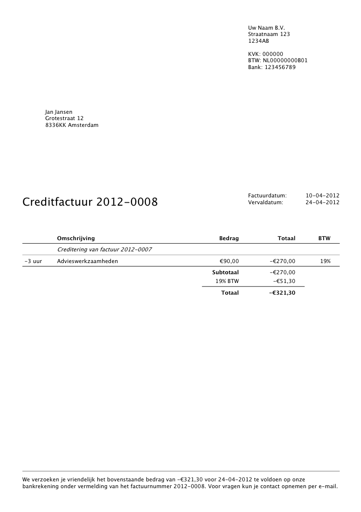 Pas op met crediteren van je factuur!   Uw Goed Recht